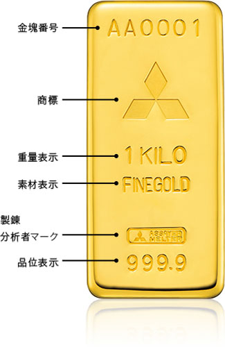 ゴールドパーク 三菱